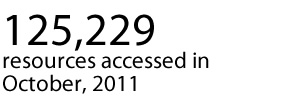 125,229 resources accessed in October, 2011